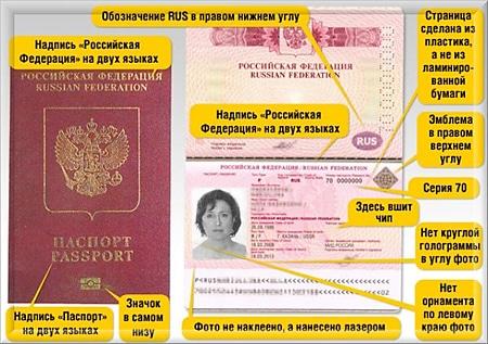Особенности нового, биометрического паспорта